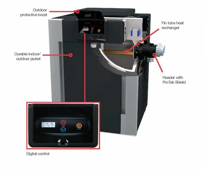 Raypak Pool Heater Repair Service Carmel Valley